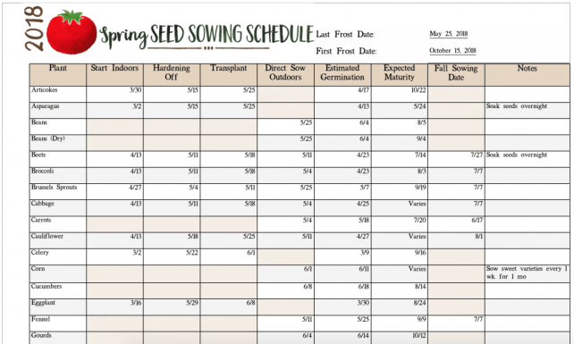 Learn when to plant seeds in your vegetable garden and herb garden with an easy to use Seed Sowing Calculator that you can customize for your frost dates!